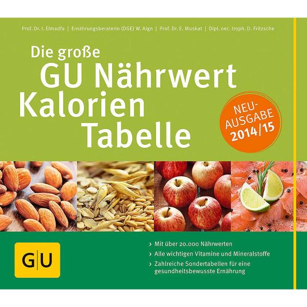 Die große GU Nährwert Kalorientabelle